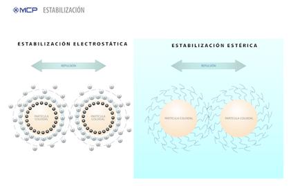 200727-Stabilization-ES