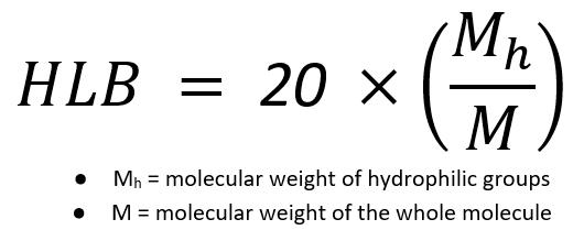 HLB Calculation